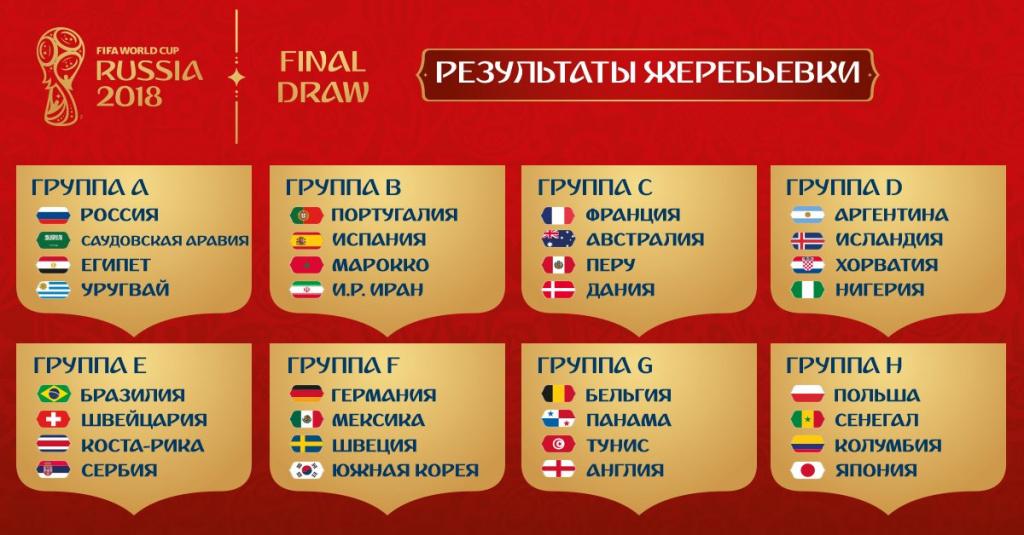 dc2c620d0d0c Матчи - Чемпионат мира по футболу FIFA 2018™ - ЧМ 2018 Самара